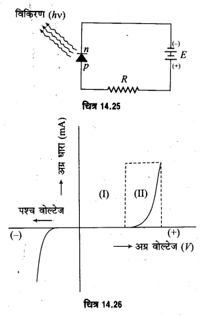 UP Board Solutions for Class 12 Physics Chapter 14 Semiconductor Electronics Materials, Devices and Simple Circuits l6