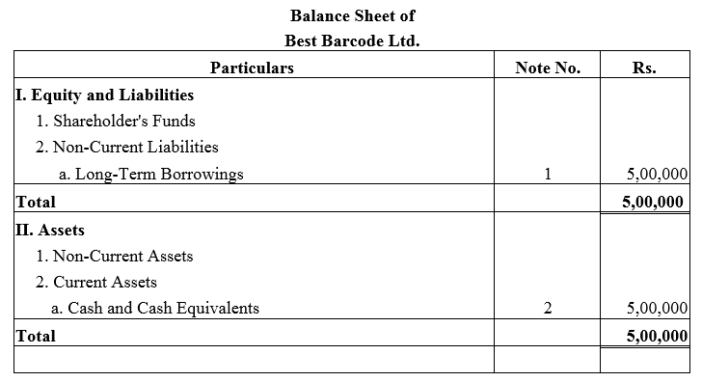 TS Grewal Accountancy Class 12 Solutions Chapter 9 Issue of Debentures Q27.2