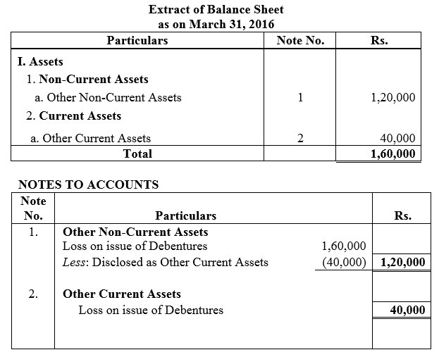 TS Grewal Accountancy Class 12 Solutions Chapter 9 Issue of Debentures Q55