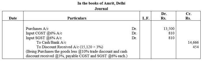 TS Grewal Accountancy Class 11 Solutions Chapter 5 Journal Q24