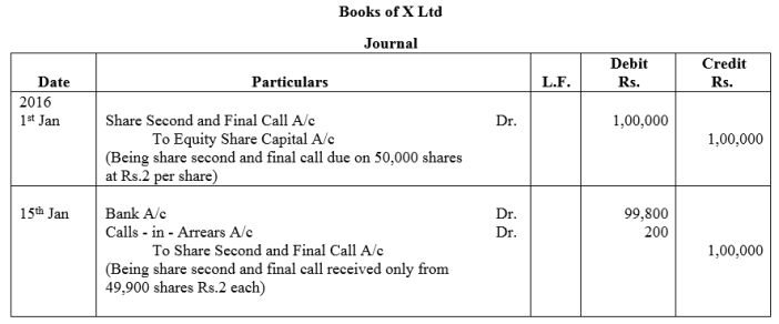 TS Grewal Accountancy Class 12 Solutions Chapter 8 Accounting for Share Capital Q22