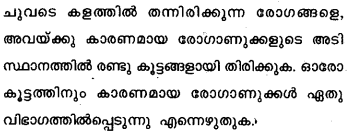 Plus Two Zoology Model Question Papers Paper 5.16