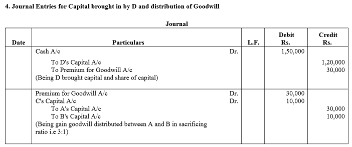TS Grewal Accountancy Class 12 Solutions Chapter 4 Admission of a Partner Q75.5