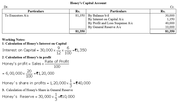 TS Grewal Accountancy Class 12 Solutions Chapter 5 Retirement Death of a Partner Q75