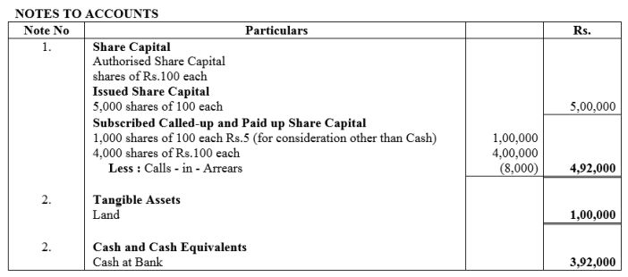 TS Grewal Accountancy Class 12 Solutions Chapter 8 Accounting for Share Capital Q34.4