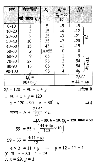 CBSE Sample Papers for Class 10 Maths in Hindi Medium Paper 2 S26.2