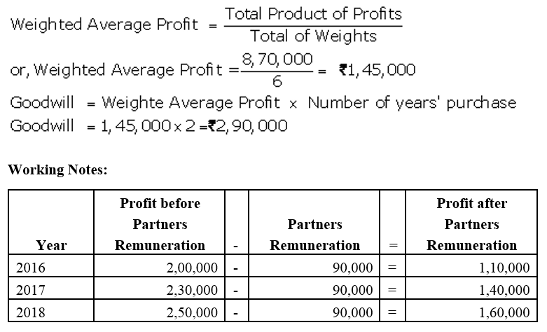 how just before biased arithmetic mean profit