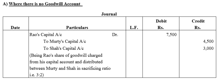 TS Grewal Accountancy Class 12 Solutions Chapter 4 Admission of a Partner Q35