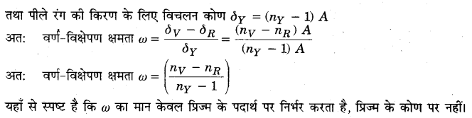 UP Board Solutions for Class 12 Physics Chapter 9 Ray Optics and Optical Instruments LAQ 9.1
