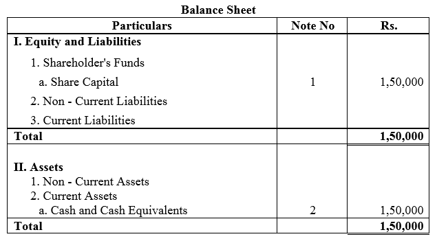 TS Grewal Accountancy Class 12 Solutions Chapter 8 Accounting for Share Capital Q8.2