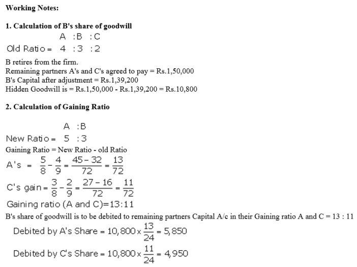TS Grewal Accountancy Class 12 Solutions Chapter 5 Retirement Death of a Partner Q23.1