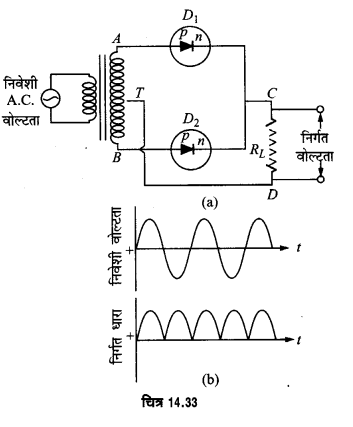 UP Board Solutions for Class 12 Physics Chapter 14 Semiconductor Electronics Materials, Devices and Simple Circuits d2