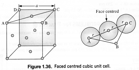 NCERT Solutions for Class 12 Chemistry Chapter 1 The Solid State 14