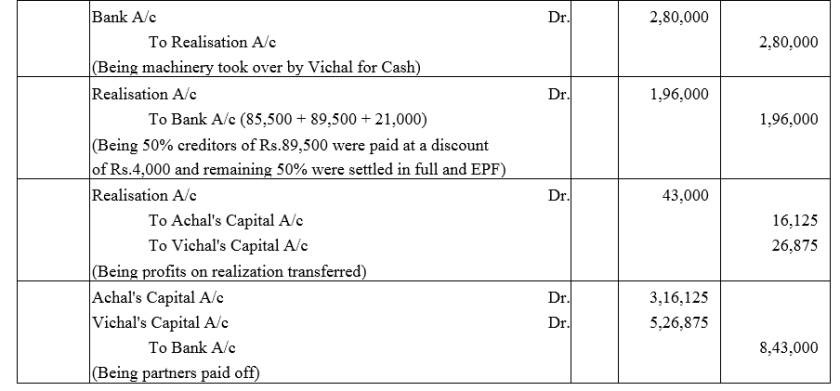 TS Grewal Accountancy Class 12 Solutions Chapter 6 Dissolution of Partnership Firm Q19.1
