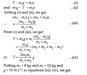 NCERT Solutions for Class 11 Physics Chapter 5 Law of Motion 16