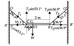 NCERT Solutions for Class 11 Physics Chapter 7 System of particles and Rotational Motion 6
