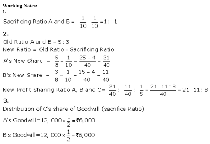 TS Grewal Accountancy Class 12 Solutions Chapter 4 Admission of a Partner Q25.1