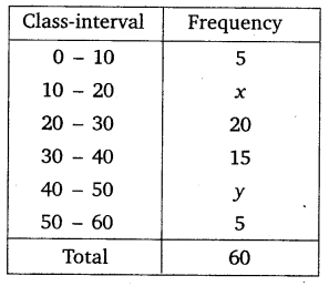 NCERT Solutions for Class 10 Maths Chapter 14 Statistics 39