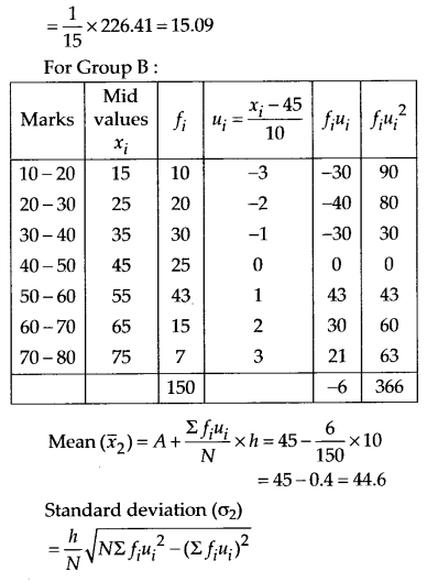 NCERT Solutions for Class 11 Maths Chapter 15 Statistics 48