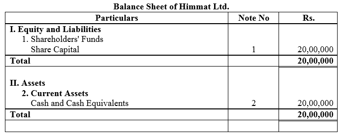 TS Grewal Accountancy Class 12 Solutions Chapter 8 Accounting for Share Capital Q2