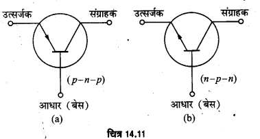 UP Board Solutions for Class 12 Physics Chapter 14 Semiconductor Electronics Materials, Devices and Simple Circuits a19
