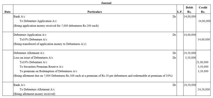 TS Grewal Accountancy Class 12 Solutions Chapter 9 Issue of Debentures Q7