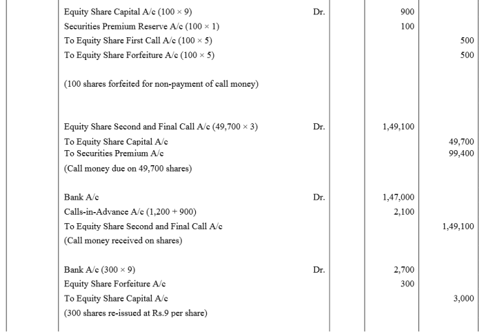 TS Grewal Accountancy Class 12 Solutions Chapter 8 Accounting for Share Capital Q72.2