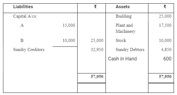 TS Grewal Accountancy Class 12 Solutions Chapter 4 Admission of a Partner Q61