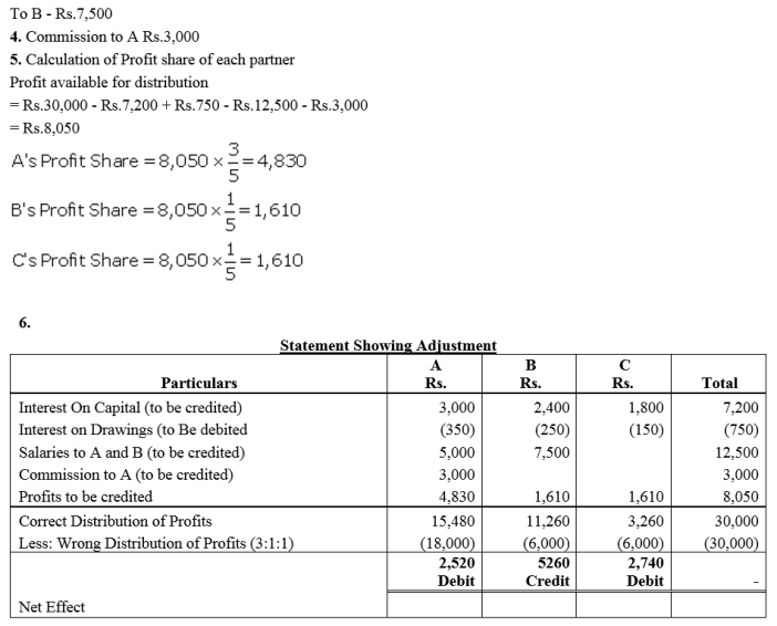 TS Grewal Accountancy Class 12 Solutions Chapter 1 Accounting for Partnership Firms - Fundamentals Q72.1