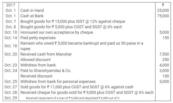 TS Grewal Accountancy Class 11 Solutions Chapter 7 Special Purpose Books I Cash Book Q10