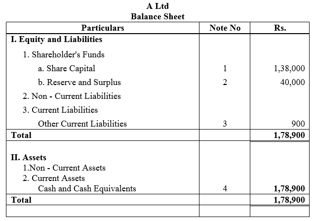 TS Grewal Accountancy Class 12 Solutions Chapter 8 Accounting for Share Capital Q23.2