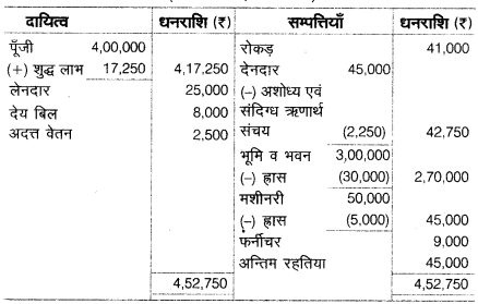 UP Board Solutions for Class 10 Commerce Chapter 2 26