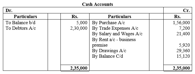 TS Grewal Accountancy Class 11 Solutions Chapter 16 Accounts from Incomplete Records Single Entry System Q35