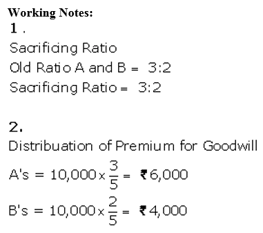 TS Grewal Accountancy Class 12 Solutions Chapter 4 Admission of a Partner Q73.3