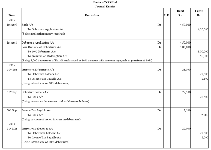 TS Grewal Accountancy Class 12 Solutions Chapter 9 Issue of Debentures Q38