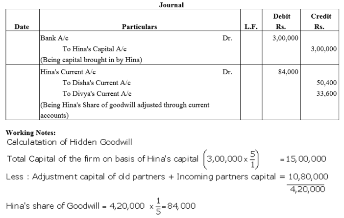 TS Grewal Accountancy Class 12 Solutions Chapter 4 Admission of a Partner Q45