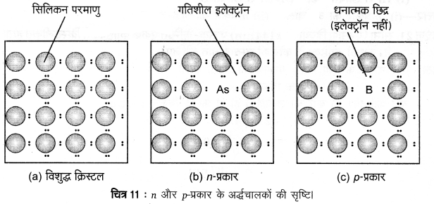 UP Board Solutions for Class 12 Chemistry Chapter 1 The Solid State 2Q.17.2