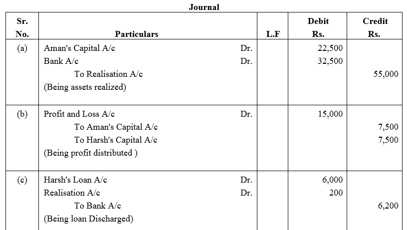 TS Grewal Accountancy Class 12 Solutions Chapter 6 Dissolution of Partnership Firm Q10