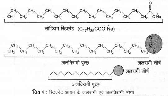 UP Board Solutions for Class 12 Chemistry Chapter 5 Surface Chemistry 2Q.18.1