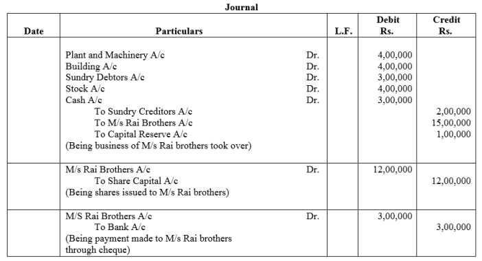 TS Grewal Accountancy Class 12 Solutions Chapter 8 Accounting for Share Capital Q36
