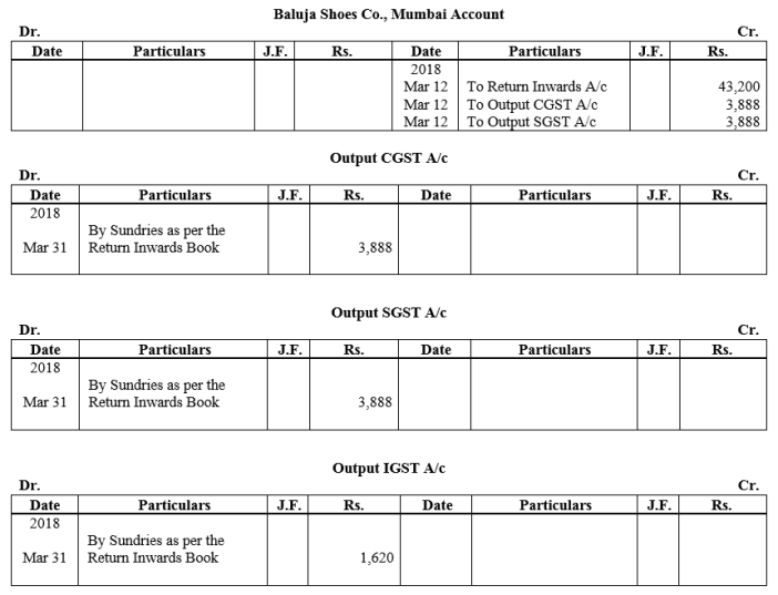 TS Grewal Accountancy Class 11 Solutions Chapter 8 Special Purpose Books II Other Books Q13.1