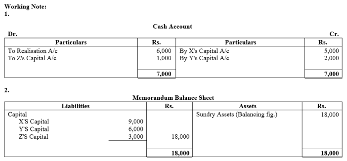 TS Grewal Accountancy Class 12 Solutions Chapter 6 Dissolution of Partnership Firm Q44.1