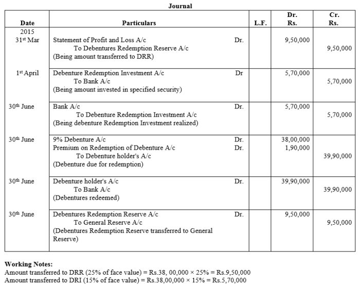 TS Grewal Accountancy Class 12 Solutions Chapter 10 Redemption of Debentures Q18