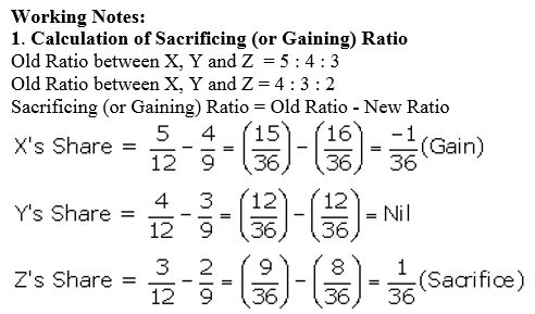 TS Grewal Accountancy Class 12 Solutions Chapter 3 Change in Profit Sharing Ratio Among the Existing Partners Q28.2
