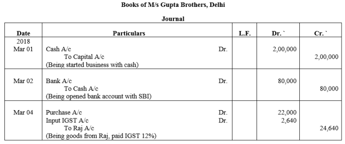 TS Grewal Accountancy Class 11 Solutions Chapter 6 Ledger Q5