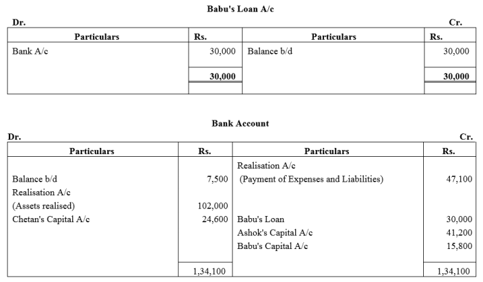 TS Grewal Accountancy Class 12 Solutions Chapter 6 Dissolution of Partnership Firm Q30.2