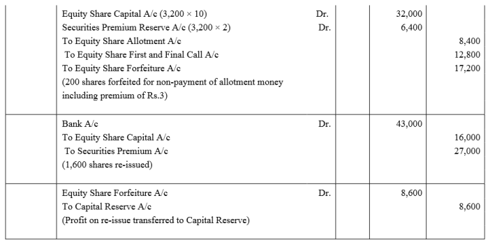 TS Grewal Accountancy Class 12 Solutions Chapter 8 Accounting for Share Capital Q80.2