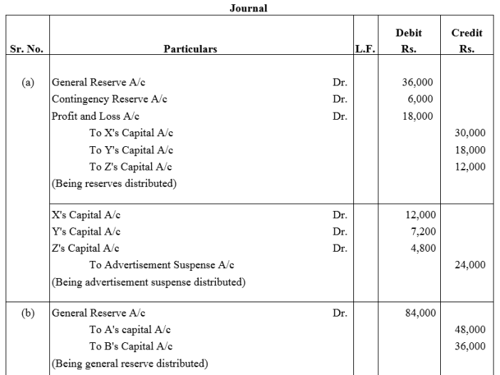 TS Grewal Accountancy Class 12 Solutions Chapter 4 Admission of a Partner Q58