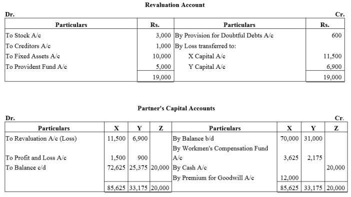 TS Grewal Accountancy Class 12 Solutions Chapter 4 Admission of a Partner Q67