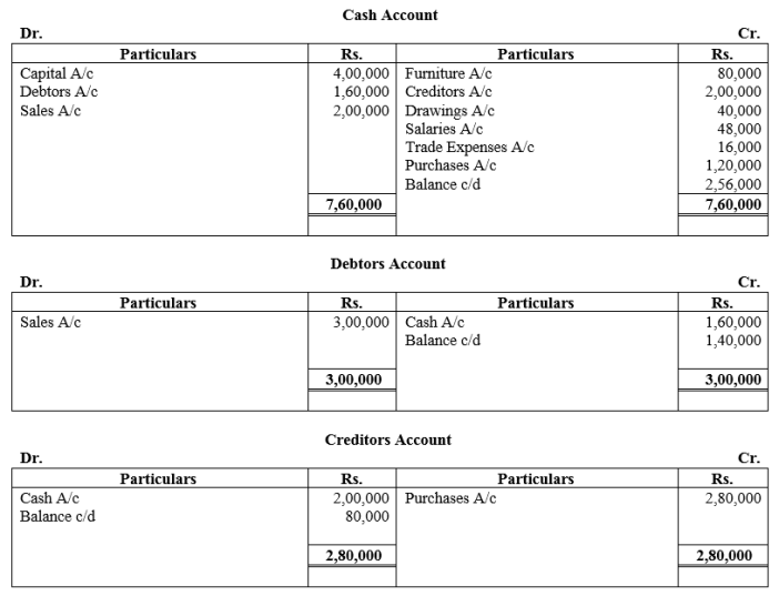 TS Grewal Accountancy Class 11 Solutions Chapter 16 Accounts from Incomplete Records Single Entry System Q36.1